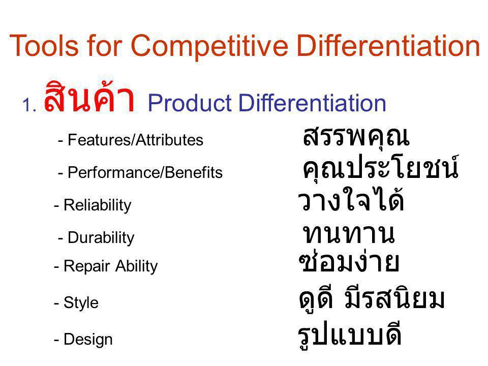 1. สินค้า Product Differentiation - Durability ทนทาน - Reliability วางใจได้ - Performance/Benefits คุณประโยชน์ - Features/Attributes สรรพคุณ - Repair