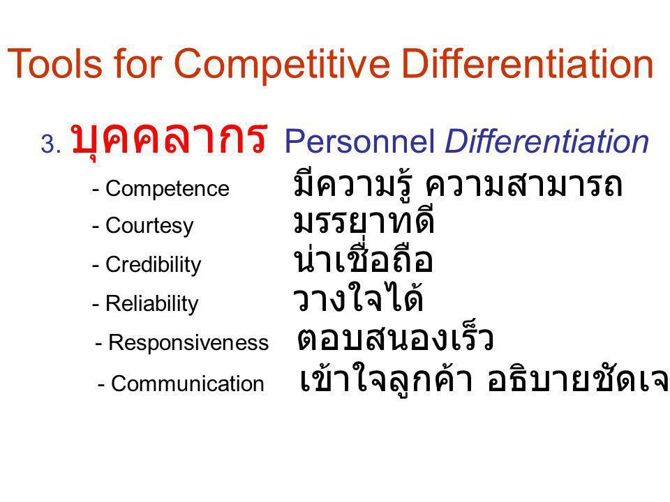 3. บุคคลากร Personnel Differentiation - Reliability วางใจได้ - Credibility น่าเชื่อถือ - Courtesy มรรยาทดี - Competence มีความรู้ ความสามารถ - Respons