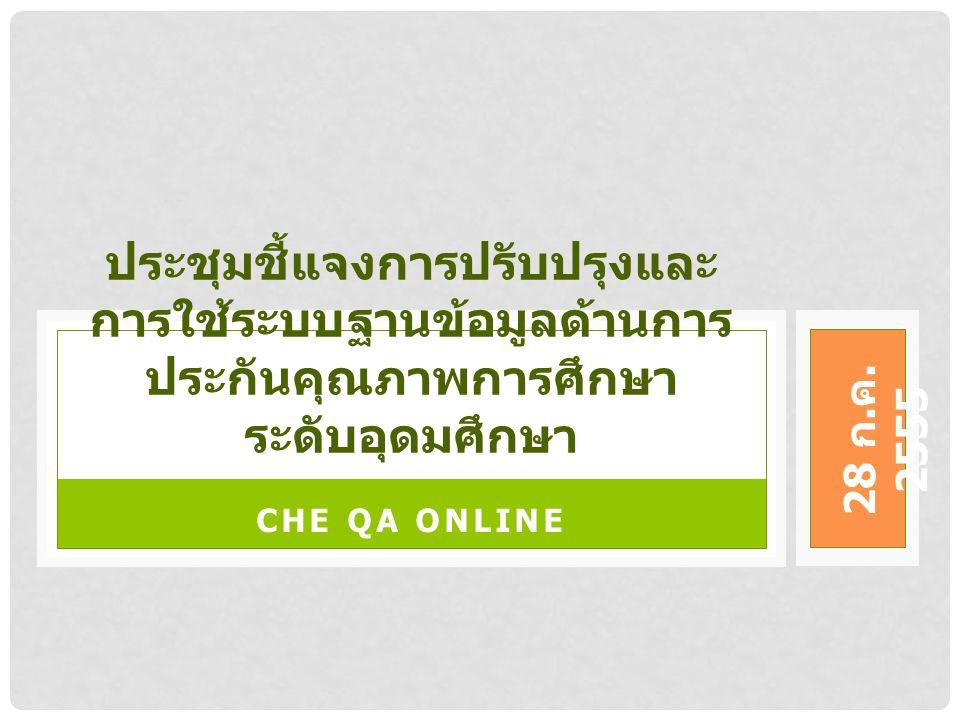 หัวข้อการประชุมชี้แจง วิธีการเข้าระบบ CHE QA Online รายละเอียดการปรับปรุง ข้อควรระวังในการกรอกข้อมูล