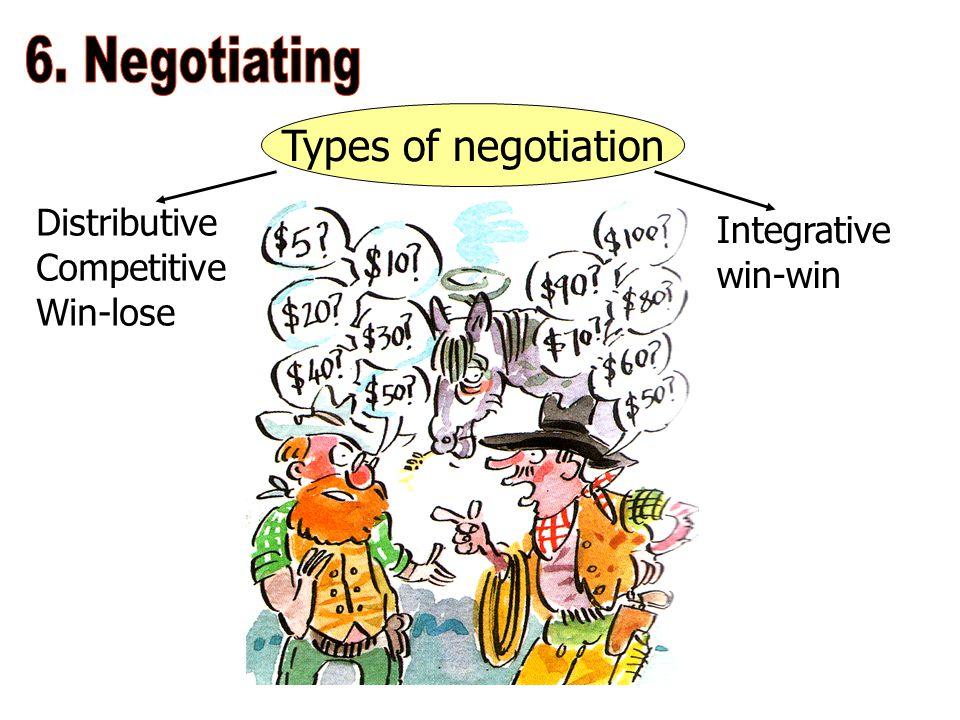 Types of negotiation Distributive Competitive Win-lose Integrative win-win