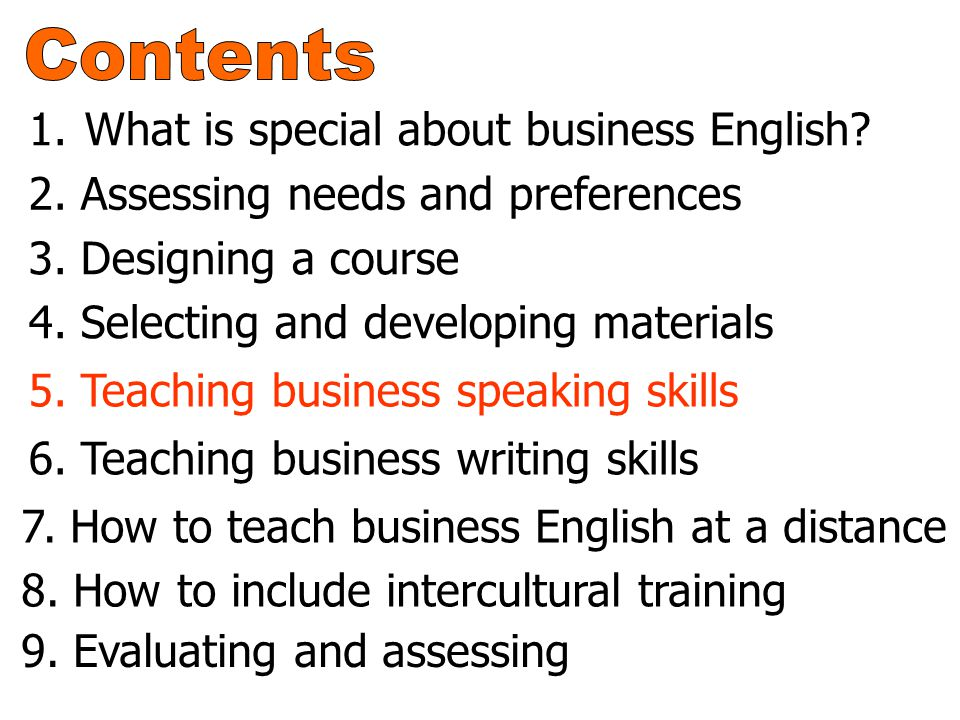 1.What is special about business English? 2. Assessing needs and preferences 3. Designing a course 4. Selecting and developing materials 5. Teaching b