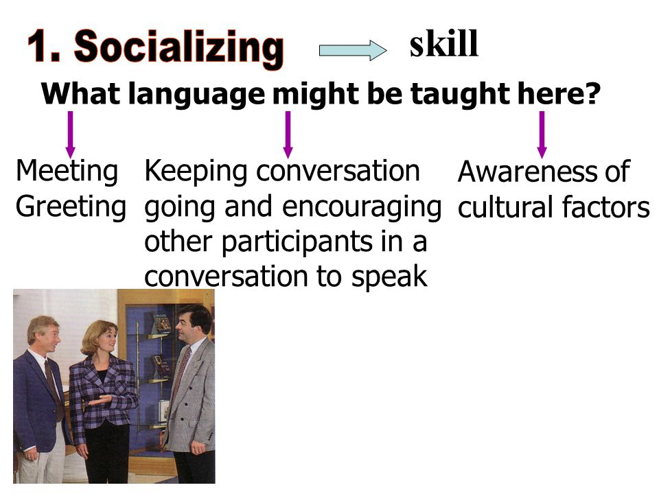 Using role-plays and simulation Activities Lower level of language competence real restaurant menus practise useful lexical items role-play conversations Higher level of language competence - need to know what phrases are useful for telling a story, recounting a particular experience - need to be given the opportunity to discuss what can and cannot be said develop techniques for managing conversation The embassy party Storytelling