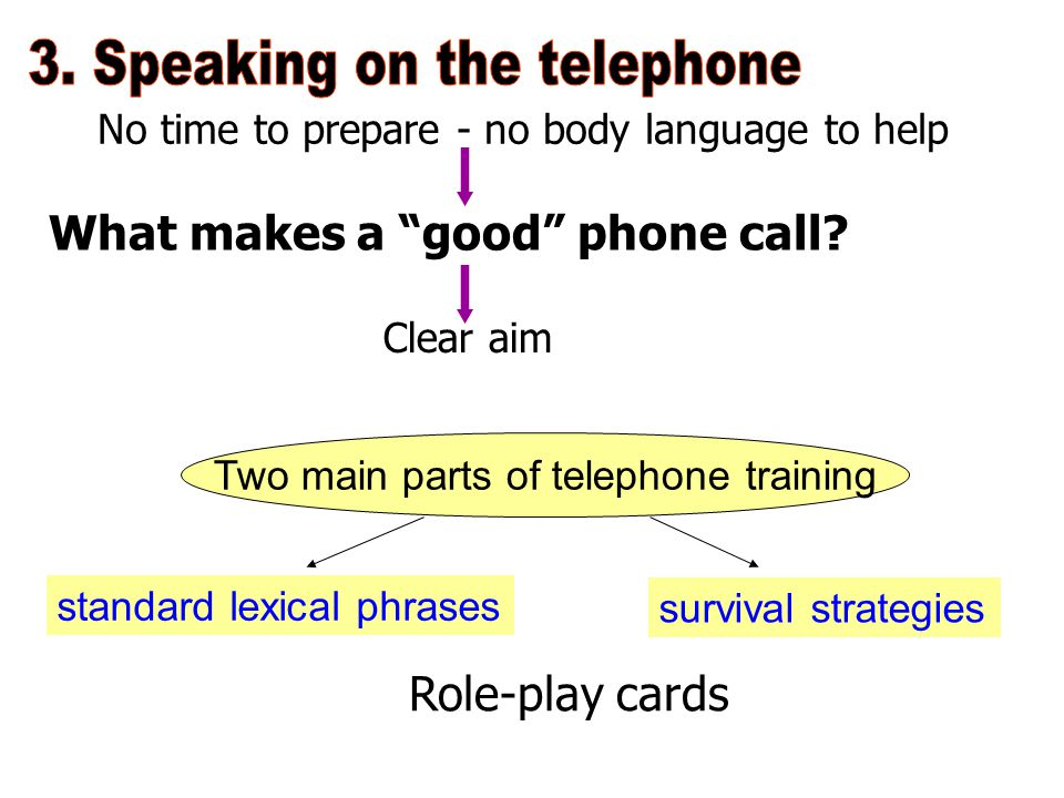 No time to prepare - no body language to help What makes a good phone call.