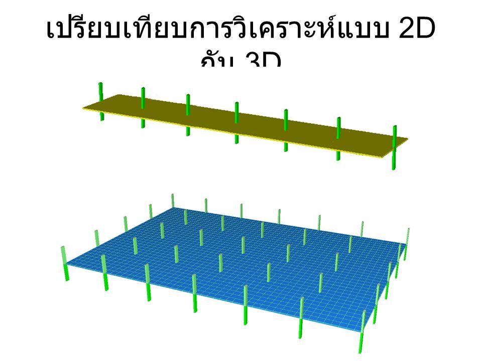 เปรียบเทียบการวิเคราะห์แบบ 2D กับ 3D