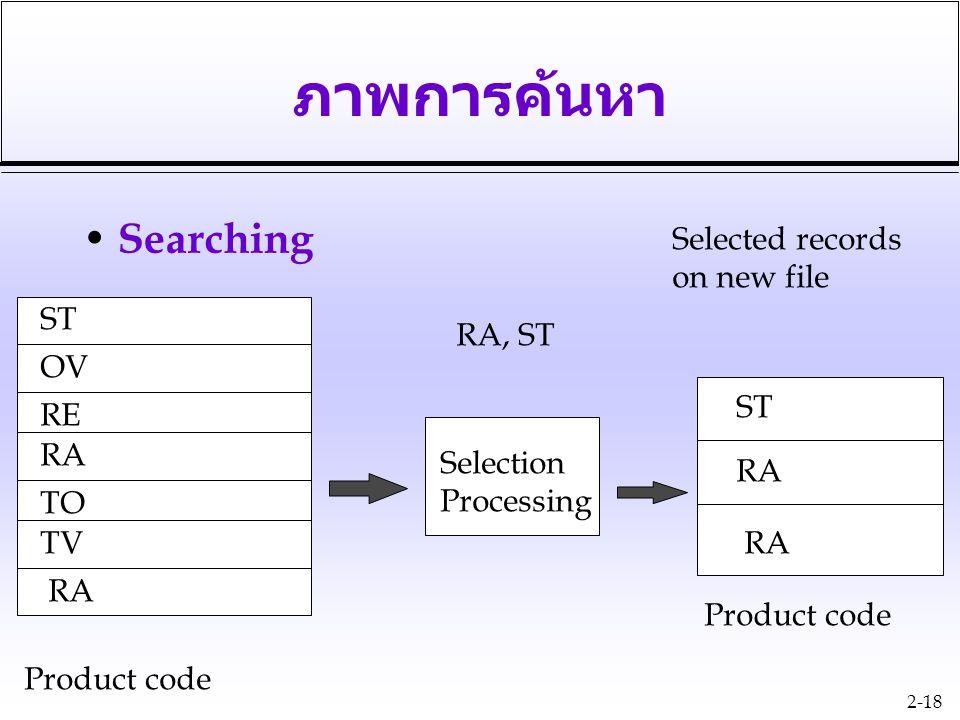 2-18 ภาพการค้นหา Searching Product code Selected records on new file ST OV RE RA TO TV RA ST RA Selection Processing RA, ST