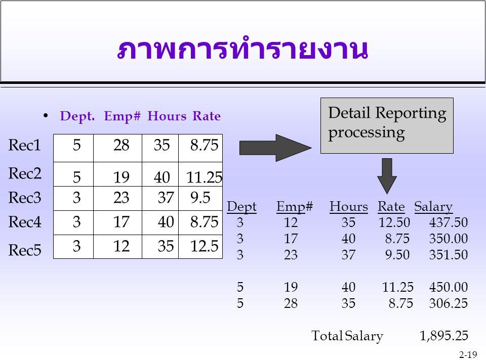 2-19 ภาพการทำรายงาน Dept. Emp# Hours Rate 5 28 35 8.75 5 19 40 11.25 3 23 37 9.5 3 17 40 8.75 3 12 35 12.5 Rec1 Rec2 Rec3 Rec4 Rec5 Detail Reporting p