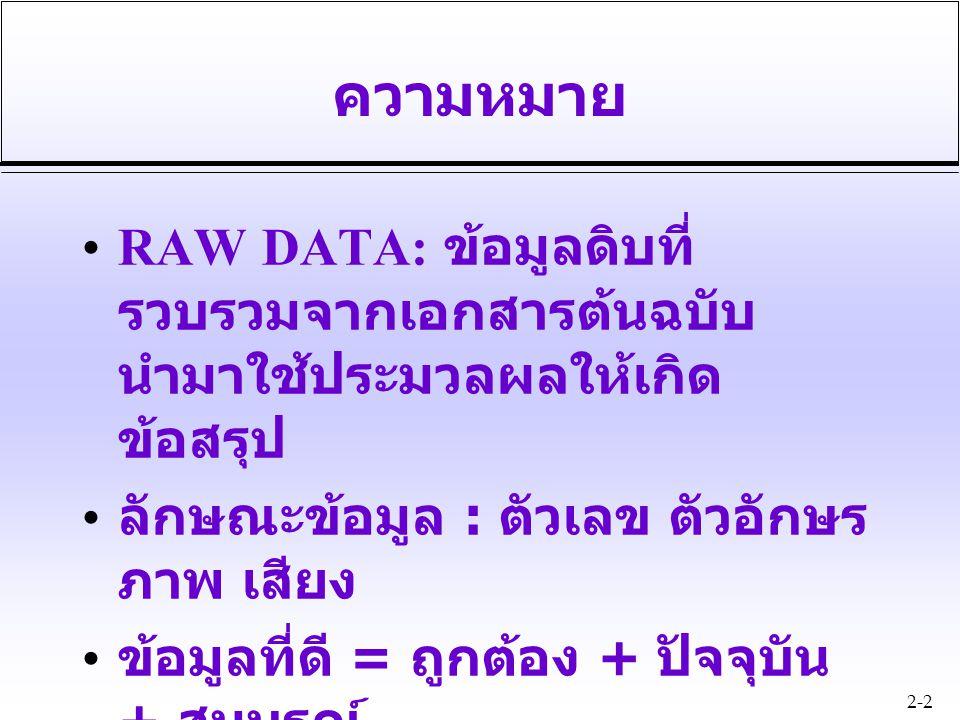 2-2 ความหมาย RAW DATA: ข้อมูลดิบที่ รวบรวมจากเอกสารต้นฉบับ นำมาใช้ประมวลผลให้เกิด ข้อสรุป ลักษณะข้อมูล : ตัวเลข ตัวอักษร ภาพ เสียง ข้อมูลที่ดี = ถูกต้