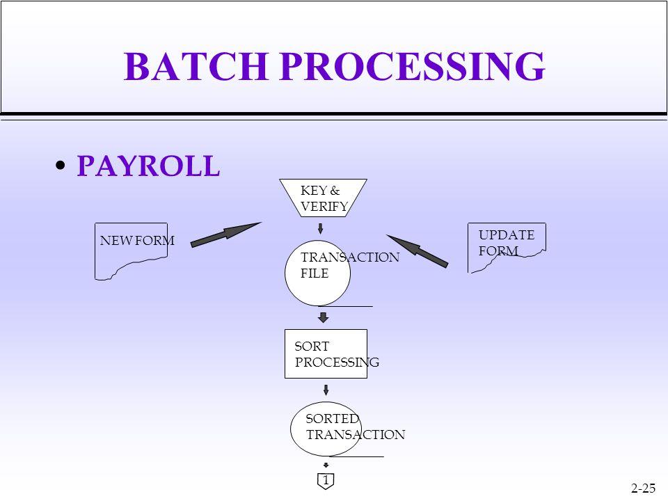 2-25 BATCH PROCESSING PAYROLL KEY & VERIFY TRANSACTION FILE SORT PROCESSING SORTED TRANSACTION NEW FORM UPDATE FORM 1