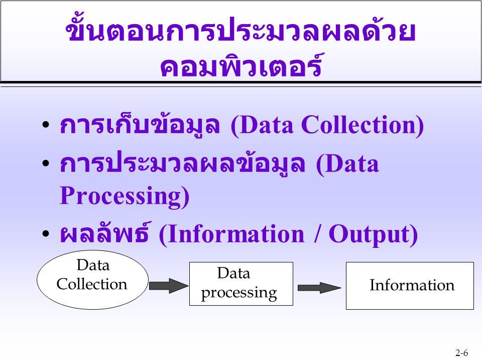 2-6 ขั้นตอนการประมวลผลด้วย คอมพิวเตอร์ การเก็บข้อมูล (Data Collection) การประมวลผลข้อมูล (Data Processing) ผลลัพธ์ (Information / Output) Data Collect