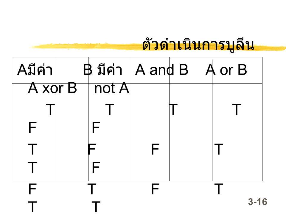 3-16 ตัวดำเนินการบูลีน A มีค่า B มีค่า A and B A or B A xor B not A T T T T F F T F F T T F F T F T T T F F F F F T