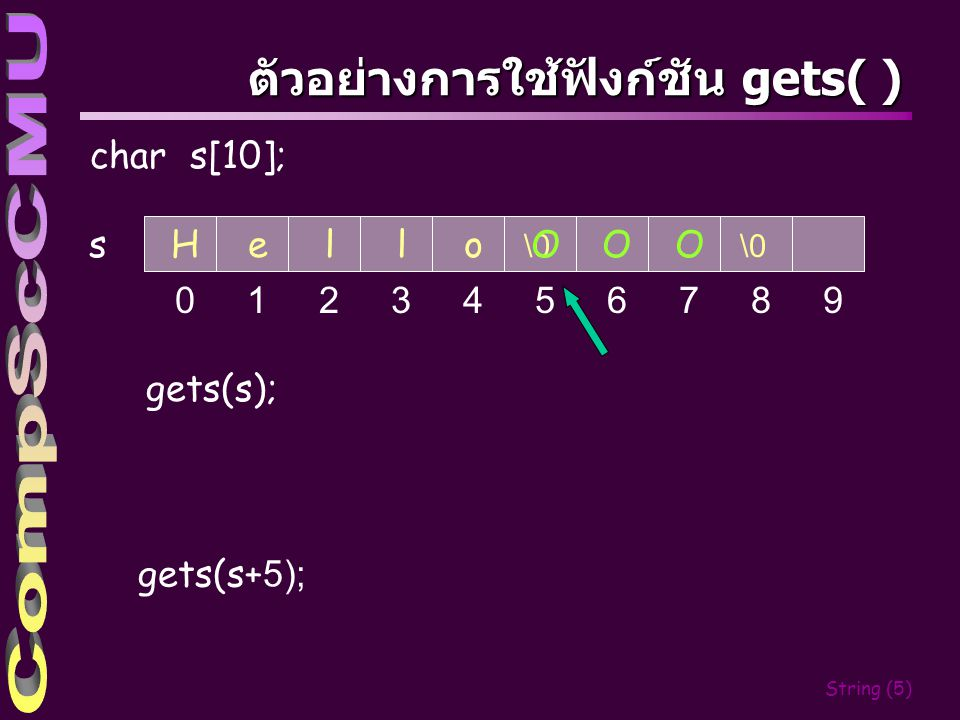 String (4) การใช้ฟังก์ชัน gets( ) gets( ) เพื่อรับข้อความ (string) 1 บรรทัด ( จบด้วยการเคาะ Enter) จากคีย์บอร์ดซึ่งเป็น standard input (stdin) Include file : Prototype : char * gets (char *); Arguments : Storage location for input string Returns : A pointer to its argument if successful, a NULL pointer if at end-of-file or unsuccessful