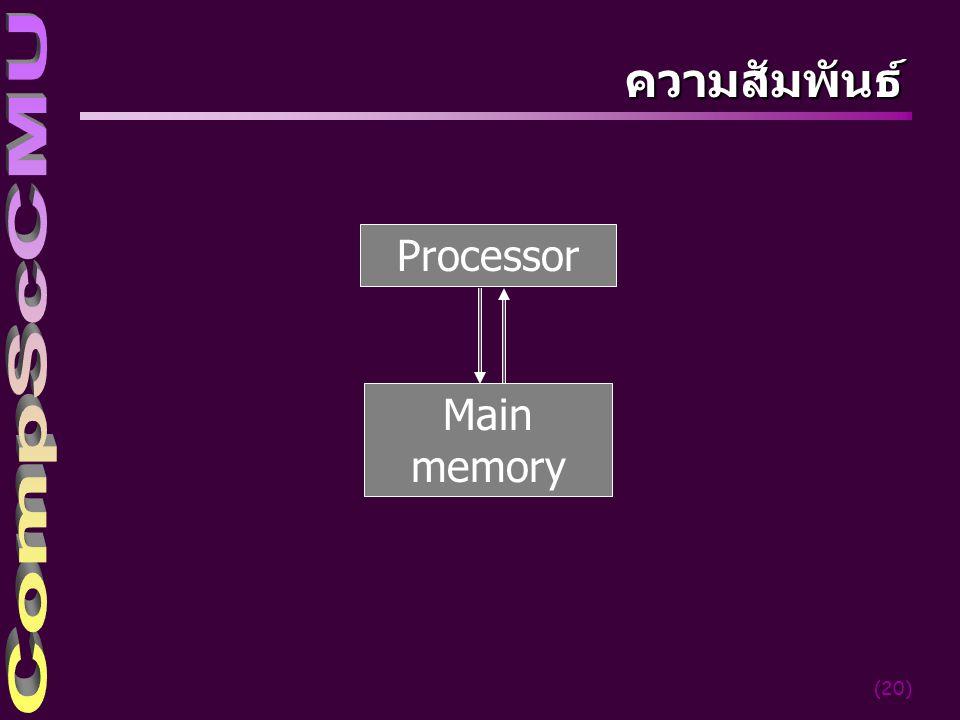 (20) ความสัมพันธ์ Processor Main memory