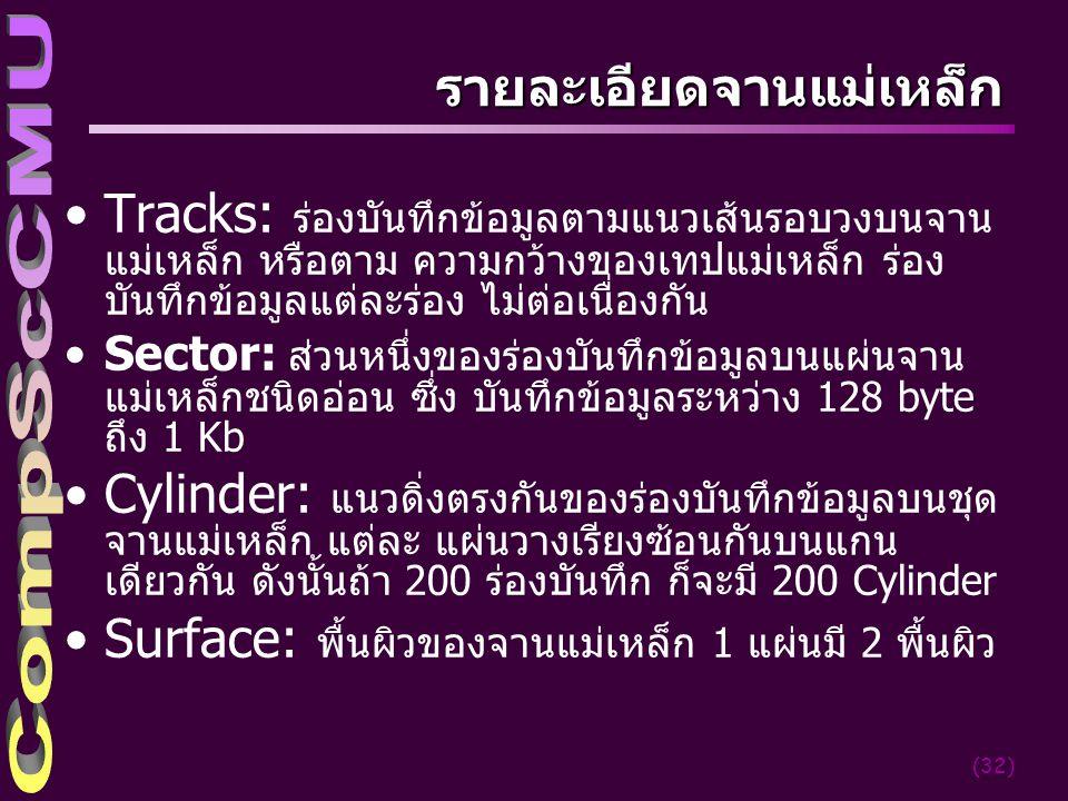 (32) รายละเอียดจานแม่เหล็ก Tracks: ร่องบันทึกข้อมูลตามแนวเส้นรอบวงบนจาน แม่เหล็ก หรือตาม ความกว้างของเทปแม่เหล็ก ร่อง บันทึกข้อมูลแต่ละร่อง ไม่ต่อเนื่องกัน Sector: ส่วนหนึ่งของร่องบันทึกข้อมูลบนแผ่นจาน แม่เหล็กชนิดอ่อน ซึ่ง บันทึกข้อมูลระหว่าง 128 byte ถึง 1 Kb Cylinder: แนวดิ่งตรงกันของร่องบันทึกข้อมูลบนชุด จานแม่เหล็ก แต่ละ แผ่นวางเรียงซ้อนกันบนแกน เดียวกัน ดังนั้นถ้า 200 ร่องบันทึก ก็จะมี 200 Cylinder Surface: พื้นผิวของจานแม่เหล็ก 1 แผ่นมี 2 พื้นผิว