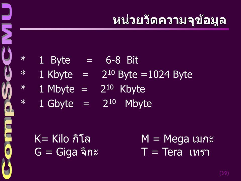 (39) หน่วยวัดความจุข้อมูล * 1 Byte = 6-8 Bit * 1 Kbyte = 2 10 Byte =1024 Byte * 1 Mbyte = 2 10 Kbyte * 1 Gbyte = 2 10 Mbyte K= Kilo กิโล M = Mega เมกะ G = Giga จิกะ T = Tera เทรา
