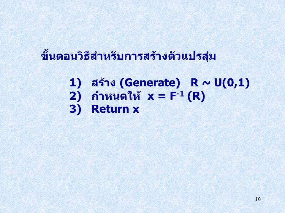 10 ขั้นตอนวิธีสำหรับการสร้างตัวแปรสุ่ม 1) สร้าง (Generate) R ~ U(0,1) 2) กำหนดให้ x = F -1 (R) 3) Return x