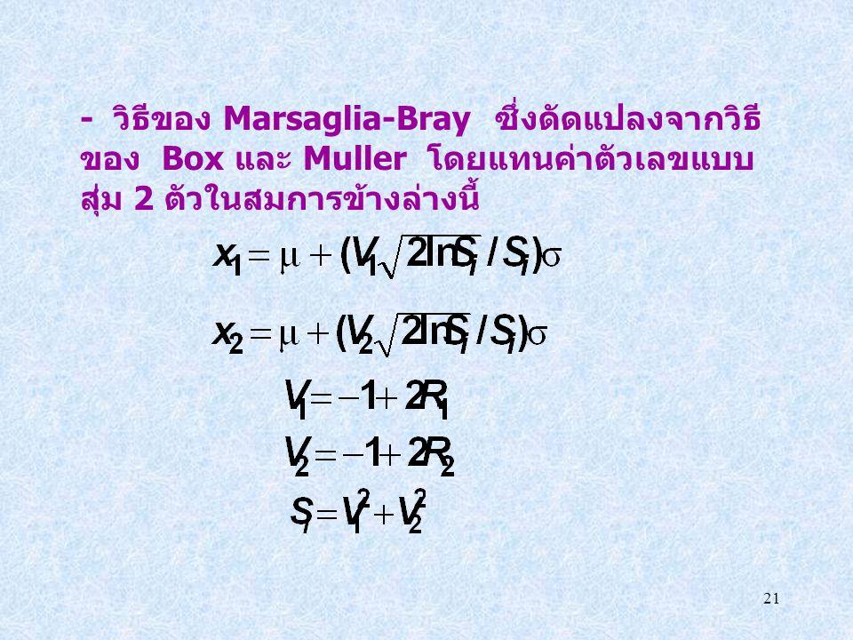 21 - วิธีของ Marsaglia-Bray ซึ่งดัดแปลงจากวิธี ของ Box และ Muller โดยแทนค่าตัวเลขแบบ สุ่ม 2 ตัวในสมการข้างล่างนี้