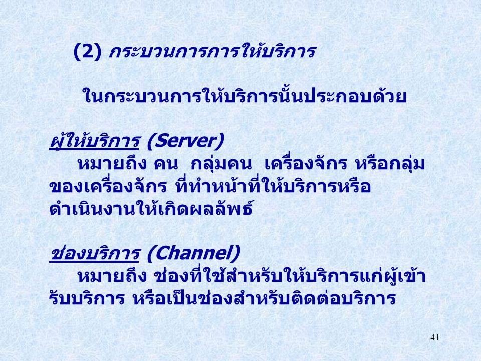 41 (2) กระบวนการการให้บริการ ในกระบวนการให้บริการนั้นประกอบด้วย ผู้ให้บริการ (Server) หมายถึง คน กลุ่มคน เครื่องจักร หรือกลุ่ม ของเครื่องจักร ที่ทำหน้
