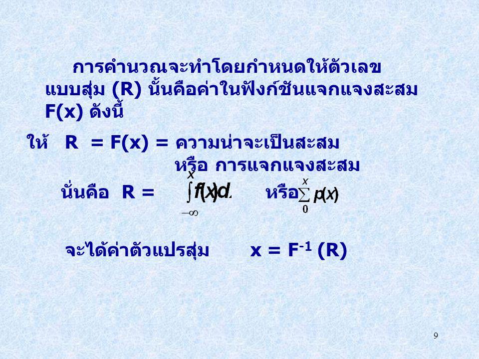 9 การคำนวณจะทำโดยกำหนดให้ตัวเลข แบบสุ่ม (R) นั้นคือค่าในฟังก์ชันแจกแจงสะสม F(x) ดังนี้ ให้ R = F(x) = ความน่าจะเป็นสะสม หรือ การแจกแจงสะสม นั่นคือ R =
