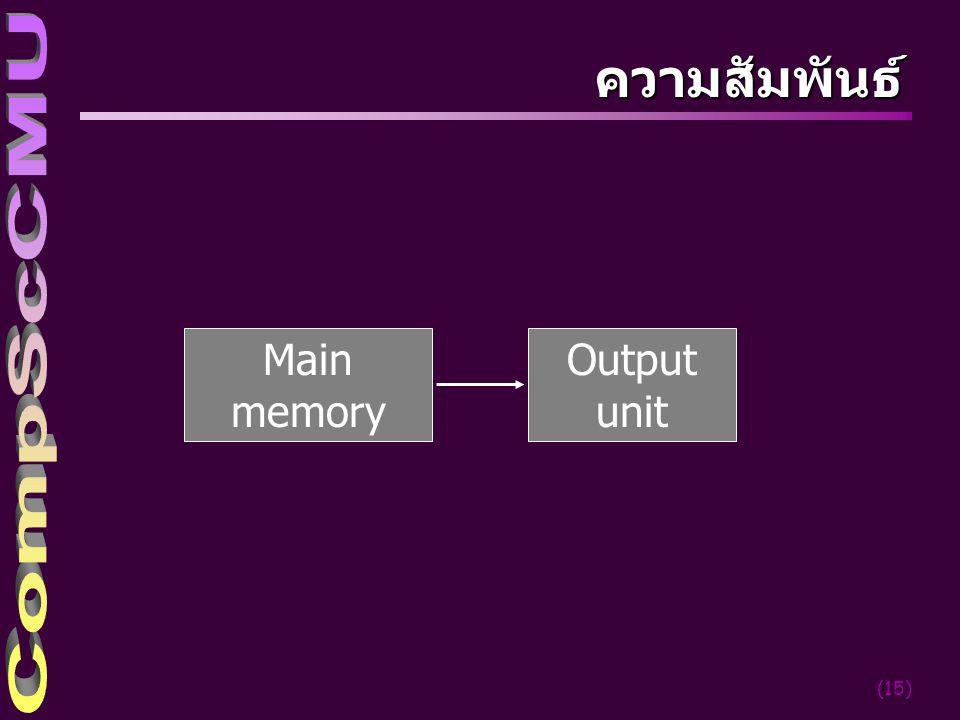 (15) ความสัมพันธ์ Output unit Main memory