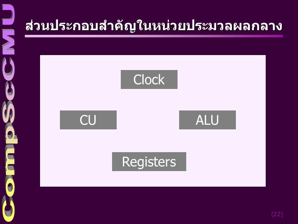 (22) ส่วนประกอบสำคัญในหน่วยประมวลผลกลาง Clock CUALU Registers