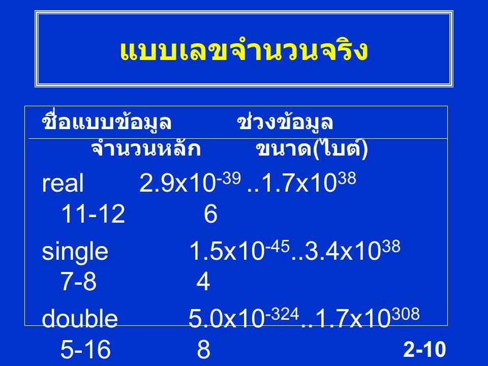 2-10 แบบเลขจำนวนจริง ชื่อแบบข้อมูล ช่วงข้อมูล จำนวนหลัก ขนาด ( ไบต์ ) real2.9x10 -39..1.7x10 38 11-12 6 single1.5x10 -45..3.4x10 38 7-8 4 double5.0x10