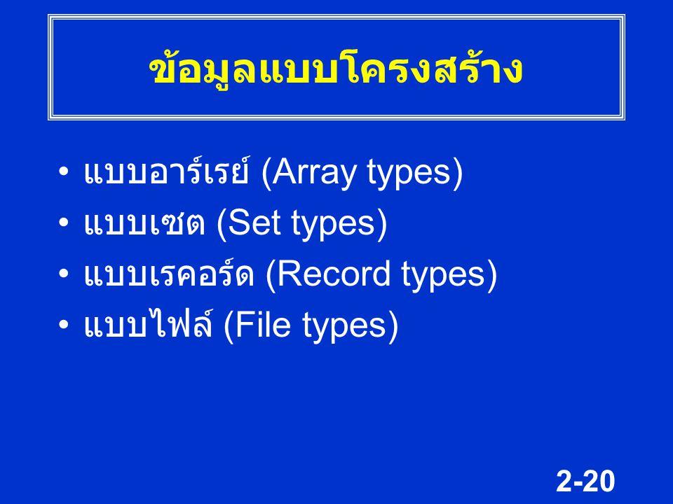 2-20 ข้อมูลแบบโครงสร้าง แบบอาร์เรย์ (Array types) แบบเซต (Set types) แบบเรคอร์ด (Record types) แบบไฟล์ (File types)