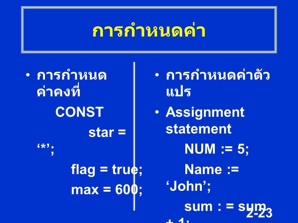 2-23 การกำหนดค่า การกำหนด ค่าคงที่ CONST star = '*'; flag = true; max = 600; การกำหนดค่าตัว แปร Assignment statement NUM := 5; Name := 'John'; sum : =
