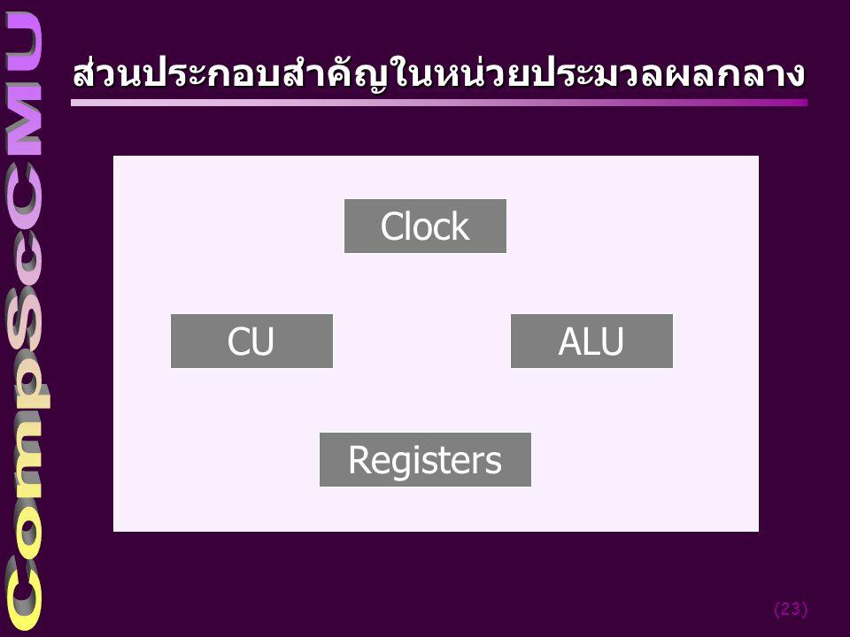 (23) ส่วนประกอบสำคัญในหน่วยประมวลผลกลาง Clock CUALU Registers