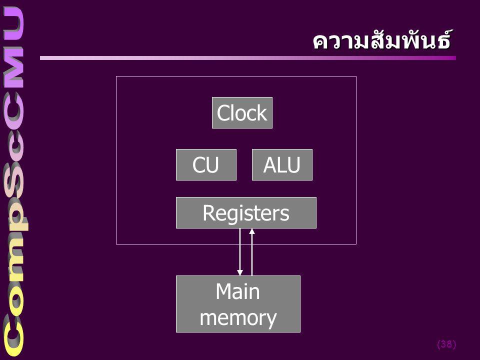 (38) ความสัมพันธ์ CU Main memory Registers ALU Clock
