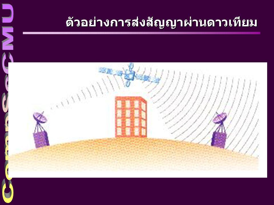 ชนิดของสัญญาณ (Types of Signals) ü สัญญาณ อนาลอก (Analog Signal) ü สัญญาณ ดิจิตอล (Digital Signal)