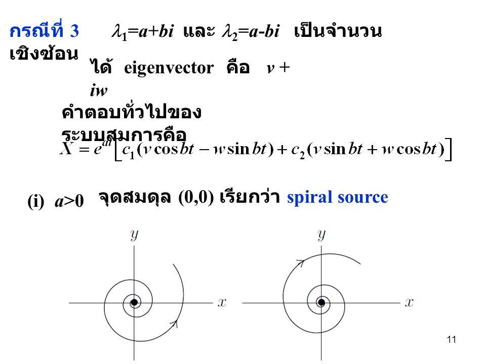 กรณีที่ 3 1 =a+bi และ 2 =a-bi เป็นจำนวน เชิงซ้อน คำตอบทั่วไปของ ระบบสมการคือ ได้ eigenvector คือ v + iw (i) a>0 จุดสมดุล (0,0) เรียกว่า spiral source