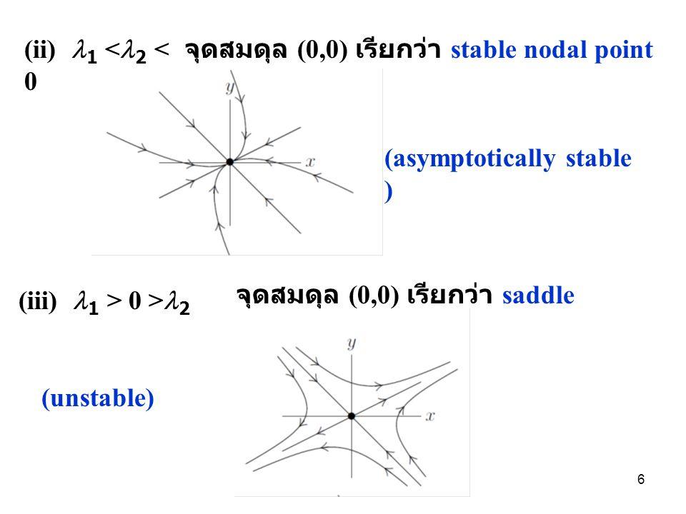 (ii) 1 < 2 < 0 จุดสมดุล (0,0) เรียกว่า stable nodal point (iii) 1 > 0 > 2 จุดสมดุล (0,0) เรียกว่า saddle point (unstable) (asymptotically stable ) 6