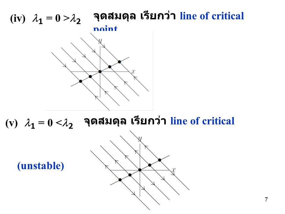 (vi) 1 = 2 > 0 จุดสมดุล (0,0) เรียกว่า star nodal source (vii) 1 = 2 < 0 จุดสมดุล (0,0) เรียกว่า star nodal sink (asymptotically stable ) (unstable ) (viii) 1 = 2 = 0 จุดสมดุลเป็นจุด unstable 8
