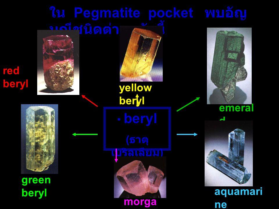 beryl ( ธาตุ เบริลเลียม ) ใน Pegmatite pocket พบอัญ มณีชนิดต่างๆ ดังนี้ red beryl yellow beryl green beryl emeral d aquamari ne morga nite