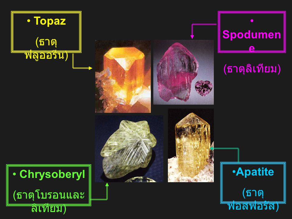 Topaz ( ธาตุ ฟลูออรีน ) Spodumen e ( ธาตุลิเทียม ) Chrysoberyl ( ธาตุโบรอนและ ลิเทียม ) Apatite ( ธาตุ ฟอสฟอรัส )