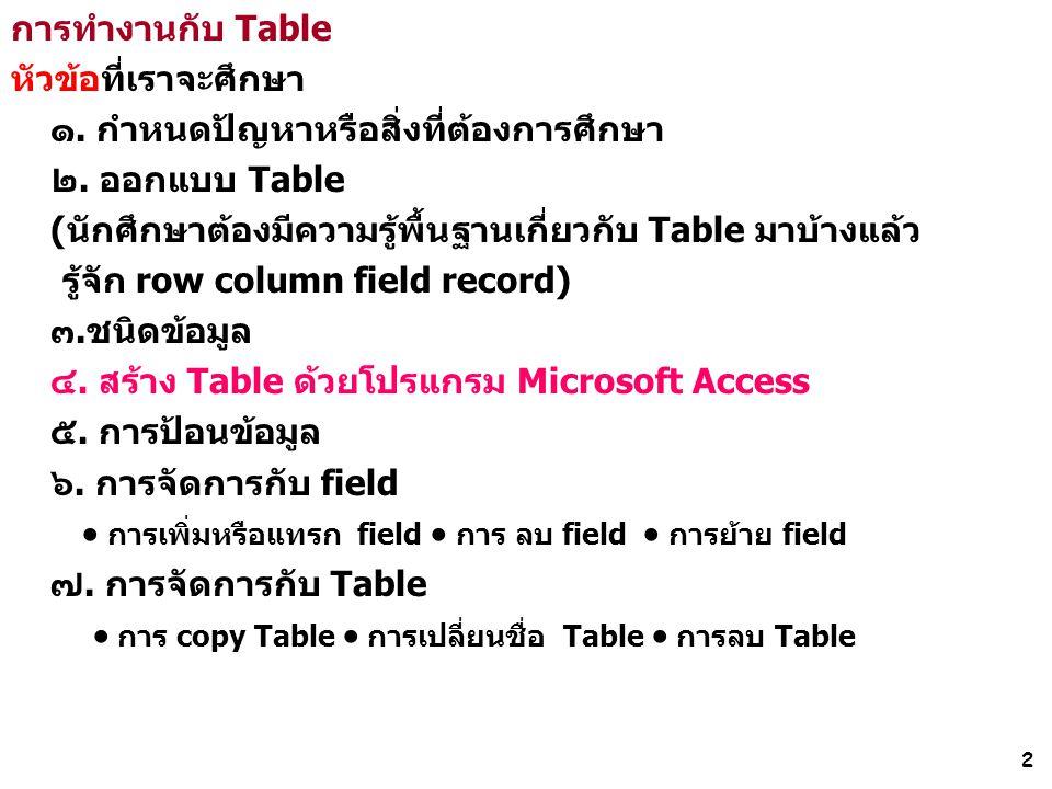 2 การทำงานกับ Table หัวข้อที่เราจะศึกษา ๑. กำหนดปัญหาหรือสิ่งที่ต้องการศึกษา ๒. ออกแบบ Table (นักศึกษาต้องมีความรู้พื้นฐานเกี่ยวกับ Table มาบ้างแล้ว ร