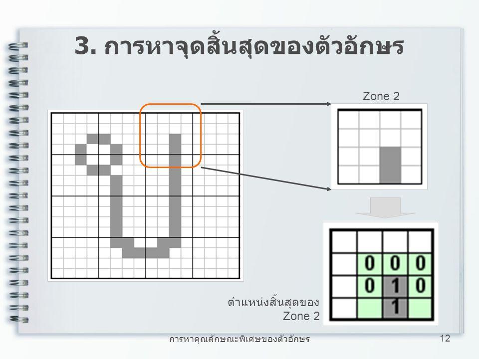 การหาคุณลักษณะพิเศษของตัวอักษร 12 3. การหาจุดสิ้นสุดของตัวอักษร Zone 2 ตำแหน่งสิ้นสุดของ Zone 2