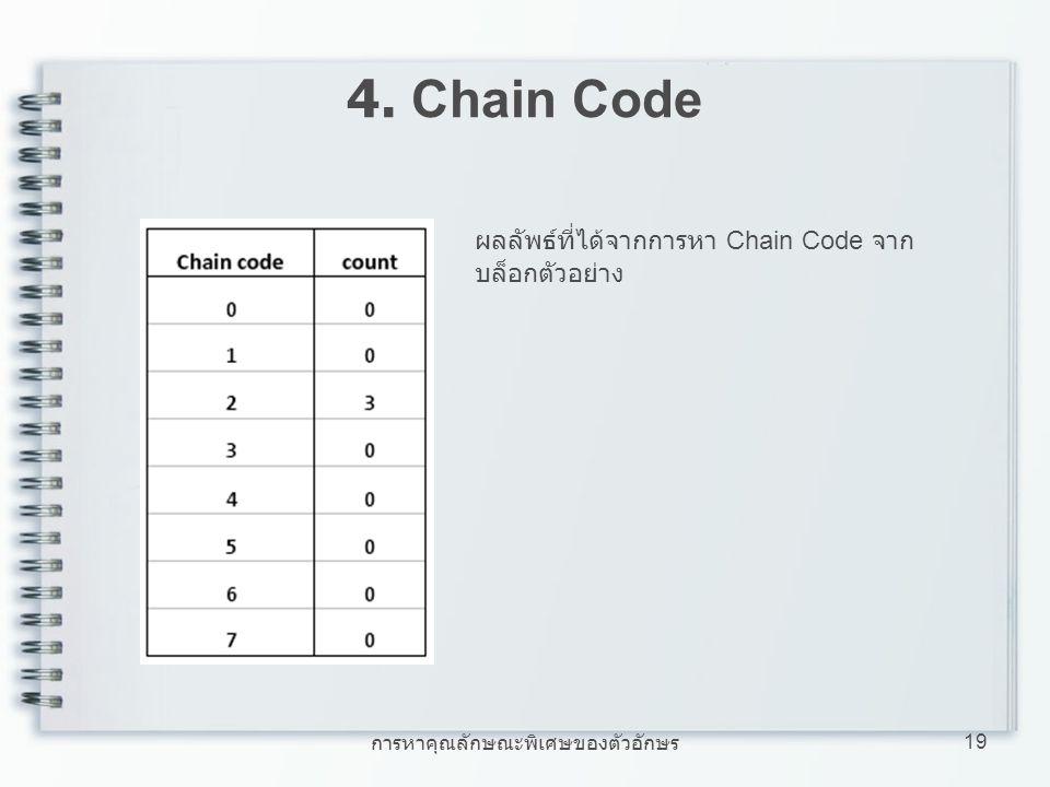 การหาคุณลักษณะพิเศษของตัวอักษร 19 4. Chain Code ผลลัพธ์ที่ได้จากการหา Chain Code จาก บล็อกตัวอย่าง