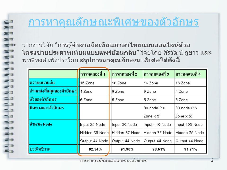 """2 จากงานวิจัย """" การรู้จำลายมือเขียนภาษาไทยแบบออนไลน์ด้วย โครงข่ายประสาทเทียมแบบแพร่ย้อนกลับ """" วิจัยโดย ศิริวัฒน์ ภูขาว และ พุทธิพงส์ เพ็งประโคน สรุปกา"""