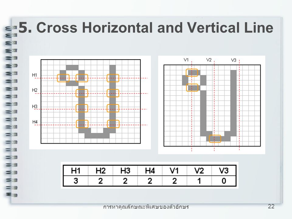 การหาคุณลักษณะพิเศษของตัวอักษร 22 5. Cross Horizontal and Vertical Line