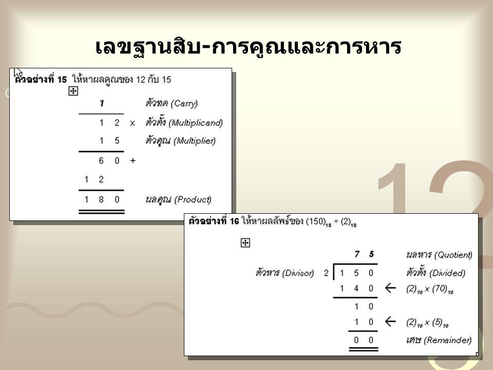 เลขฐานสิบ-การคูณและการหาร
