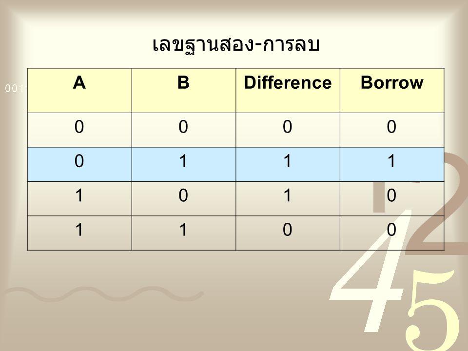 เลขฐานสอง-การลบ ABDifferenceBorrow 0000 0111 1010 1100