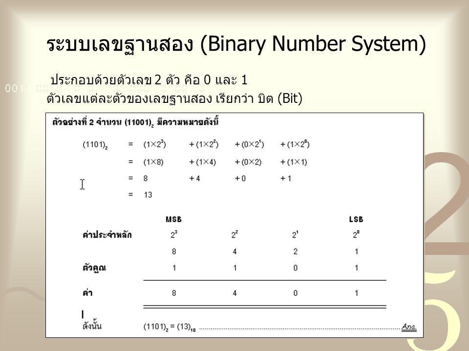 ระบบเลขฐานสอง (Binary Number System) ประกอบด้วยตัวเลข 2 ตัว คือ 0 และ 1 ตัวเลขแต่ละตัวของเลขฐานสอง เรียกว่า บิต (Bit)