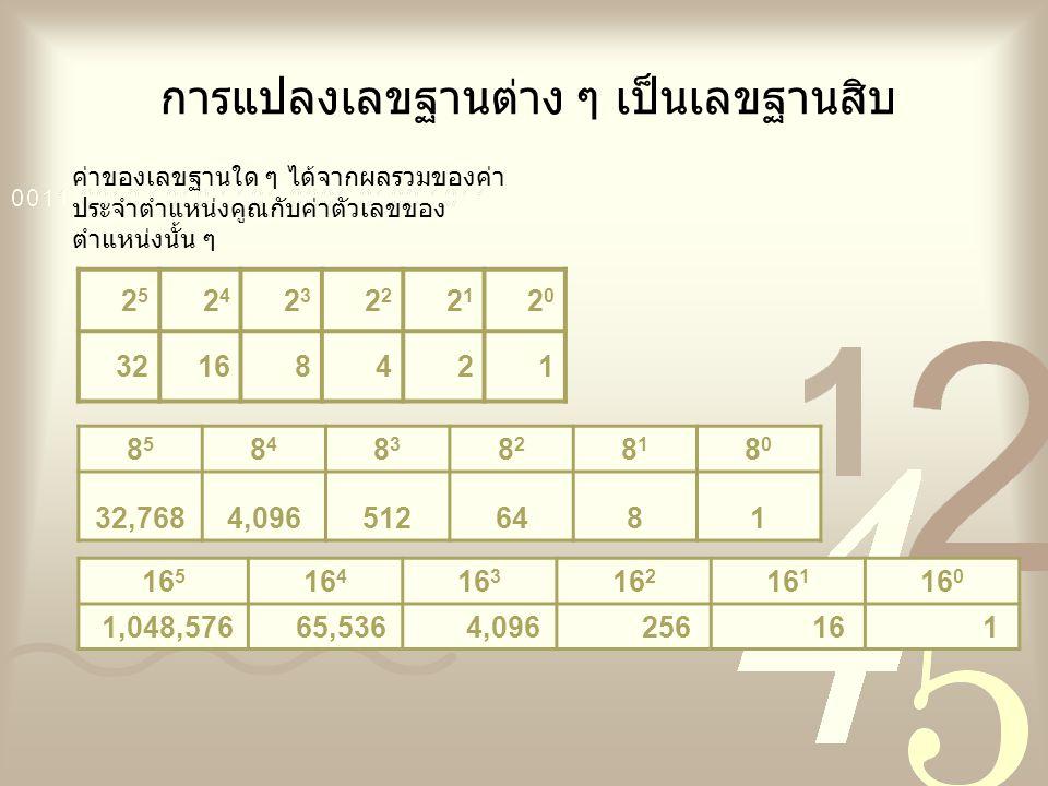 การแปลงเลขฐานต่าง ๆ เป็นเลขฐานสิบ ค่าของเลขฐานใด ๆ ได้จากผลรวมของค่า ประจำตำแหน่งคูณกับค่าตัวเลขของ ตำแหน่งนั้น ๆ 2525 2424 23232 2121 2020 32168421 8