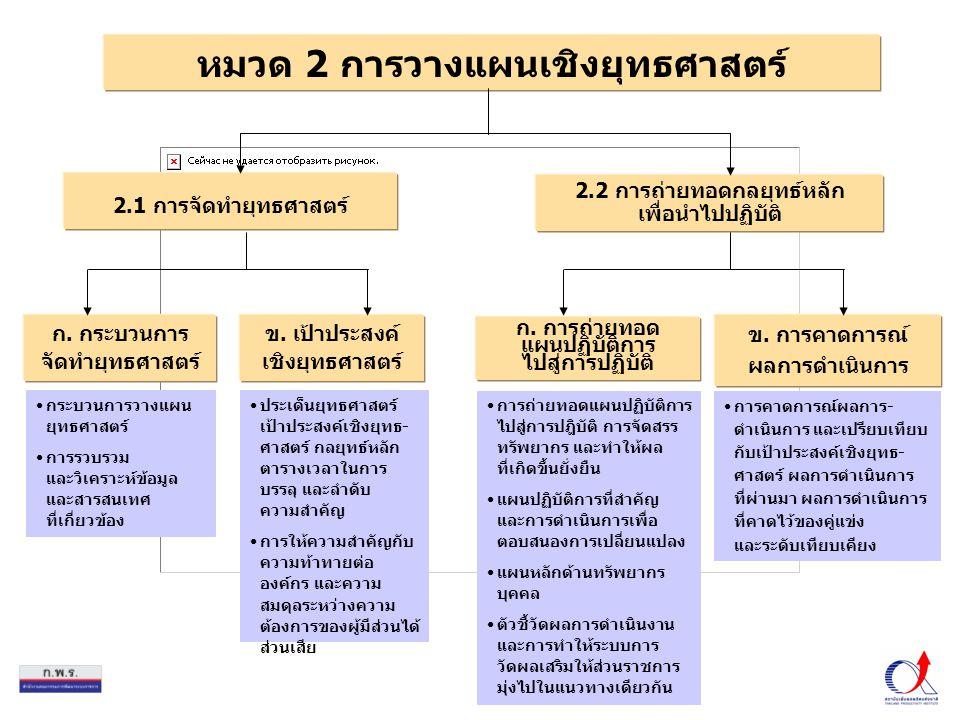 39 หมวด 2 การวางแผนเชิงยุทธศาสตร์ ก. กระบวนการ จัดทำยุทธศาสตร์ 2.1 การจัดทำยุทธศาสตร์ 2.2 การถ่ายทอดกลยุทธ์หลัก เพื่อนำไปปฏิบัติ ข. เป้าประสงค์ เชิงยุ