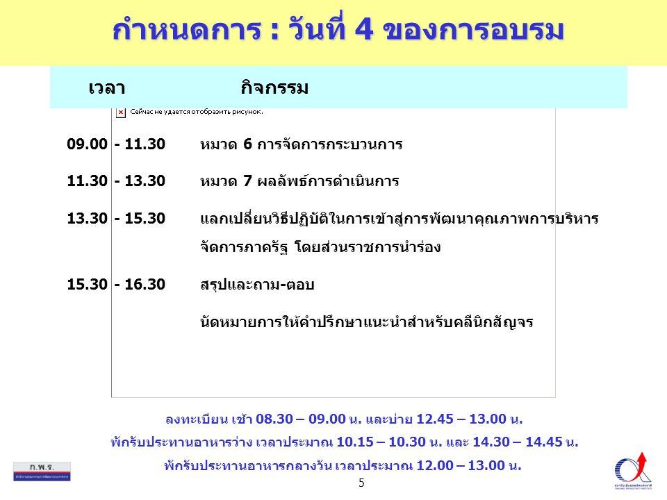 5 เวลากิจกรรม กำหนดการ : วันที่ 4 ของการอบรม 09.00 - 11.30หมวด 6 การจัดการกระบวนการ 11.30 - 13.30หมวด 7 ผลลัพธ์การดำเนินการ 13.30 - 15.30แลกเปลี่ยนวิธ