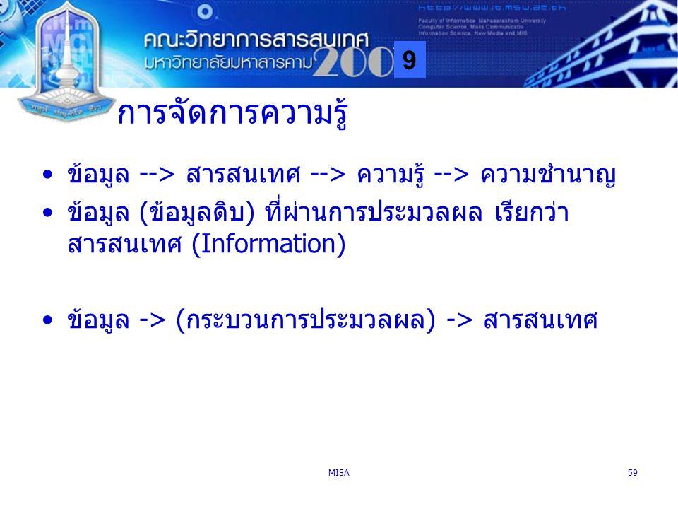 9 MISA59 การจัดการความรู้ ข้อมูล --> สารสนเทศ --> ความรู้ --> ความชำนาญ ข้อมูล (ข้อมูลดิบ) ที่ผ่านการประมวลผล เรียกว่า สารสนเทศ (Information) ข้อมูล -