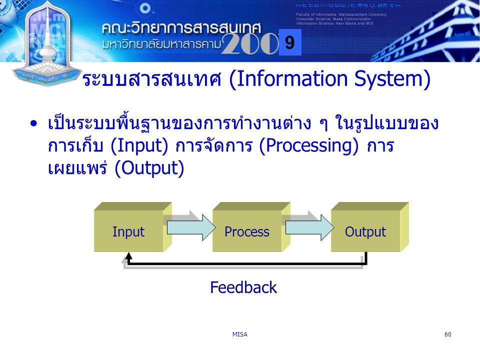 9 MISA60 ระบบสารสนเทศ (Information System) เป็นระบบพื้นฐานของการทำงานต่าง ๆ ในรูปแบบของ การเก็บ (Input) การจัดการ (Processing) การ เผยแพร่ (Output) In