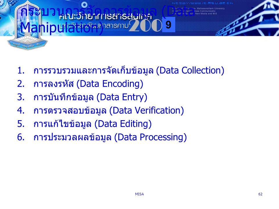 9 MISA62 กระบวนการจัดการข้อมูล (Data Manipulation) 1.การรวบรวมและการจัดเก็บข้อมูล (Data Collection) 2.การลงรหัส (Data Encoding) 3.การบันทึกข้อมูล (Dat