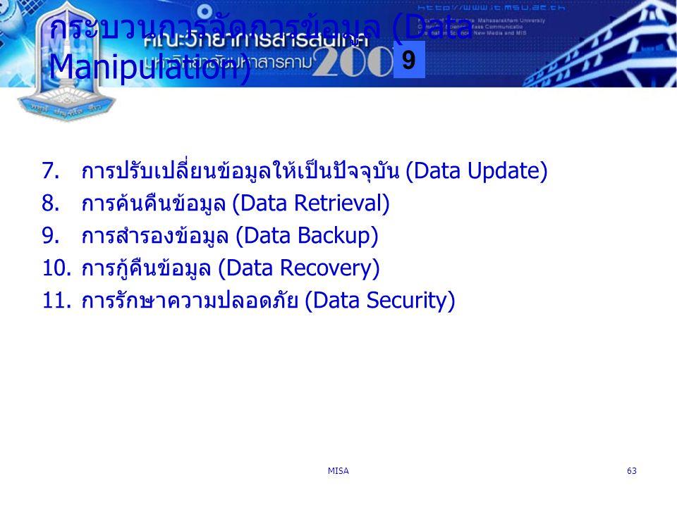 9 MISA63 กระบวนการจัดการข้อมูล (Data Manipulation) 7.การปรับเปลี่ยนข้อมูลให้เป็นปัจจุบัน (Data Update) 8.การค้นคืนข้อมูล (Data Retrieval) 9.การสำรองข้